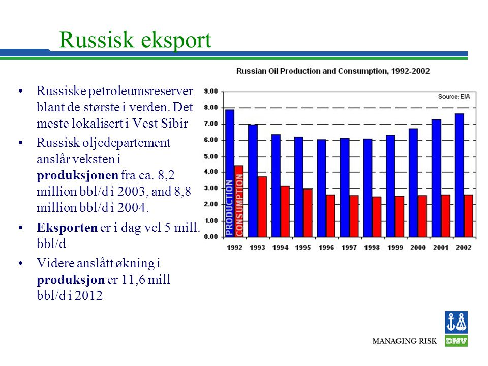 Russisk oljeeksport idag Druzba pipeline 1.0-1.2 mbd Baltic Sea 1.9 mbd Black Sea 2.4 mbd •Svartehavet 2-2,4 mill bbl/d.