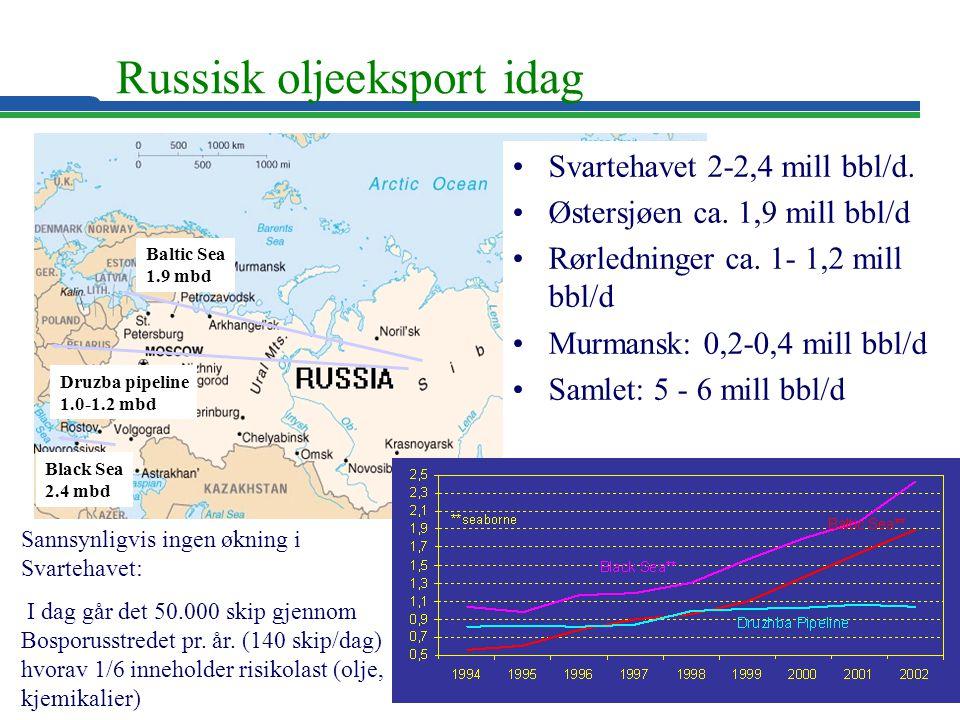 Russisk oljeeksport idag Druzba pipeline 1.0-1.2 mbd Baltic Sea 1.9 mbd Black Sea 2.4 mbd •Svartehavet 2-2,4 mill bbl/d. •Østersjøen ca. 1,9 mill bbl/