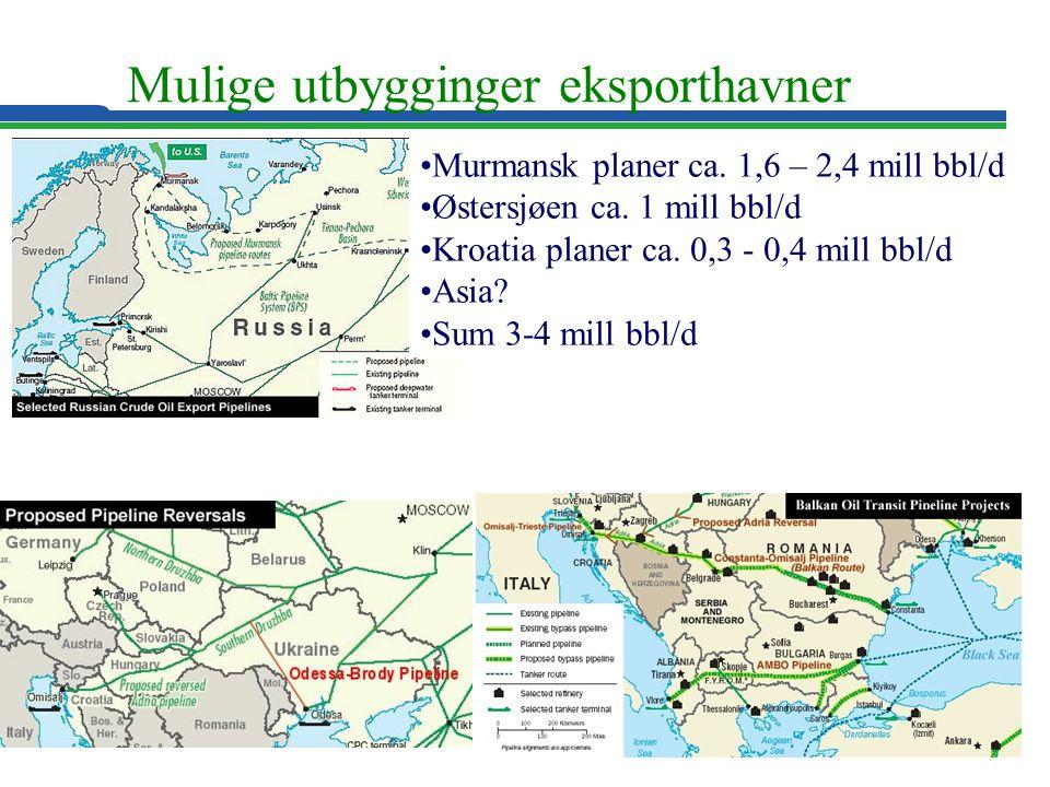 Mulige utbygginger eksporthavner •Murmansk planer ca. 1,6 – 2,4 mill bbl/d •Østersjøen ca. 1 mill bbl/d •Kroatia planer ca. 0,3 - 0,4 mill bbl/d •Asia