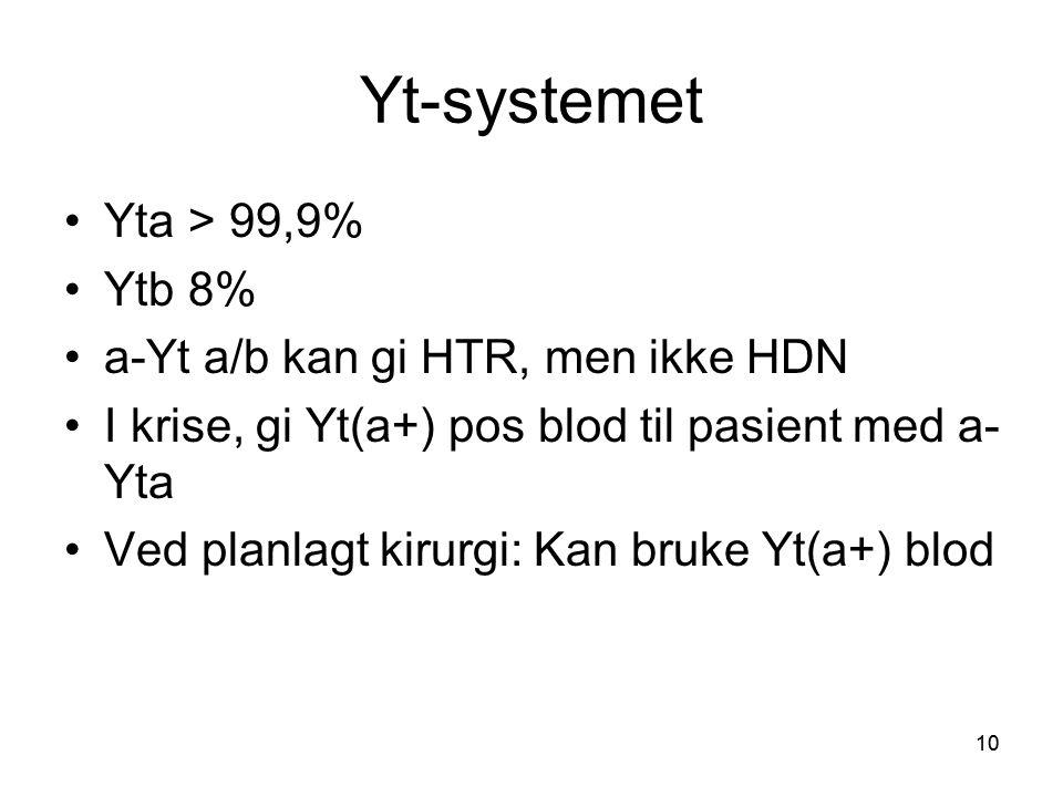 10 Yt-systemet •Yta > 99,9% •Ytb 8% •a-Yt a/b kan gi HTR, men ikke HDN •I krise, gi Yt(a+) pos blod til pasient med a- Yta •Ved planlagt kirurgi: Kan bruke Yt(a+) blod