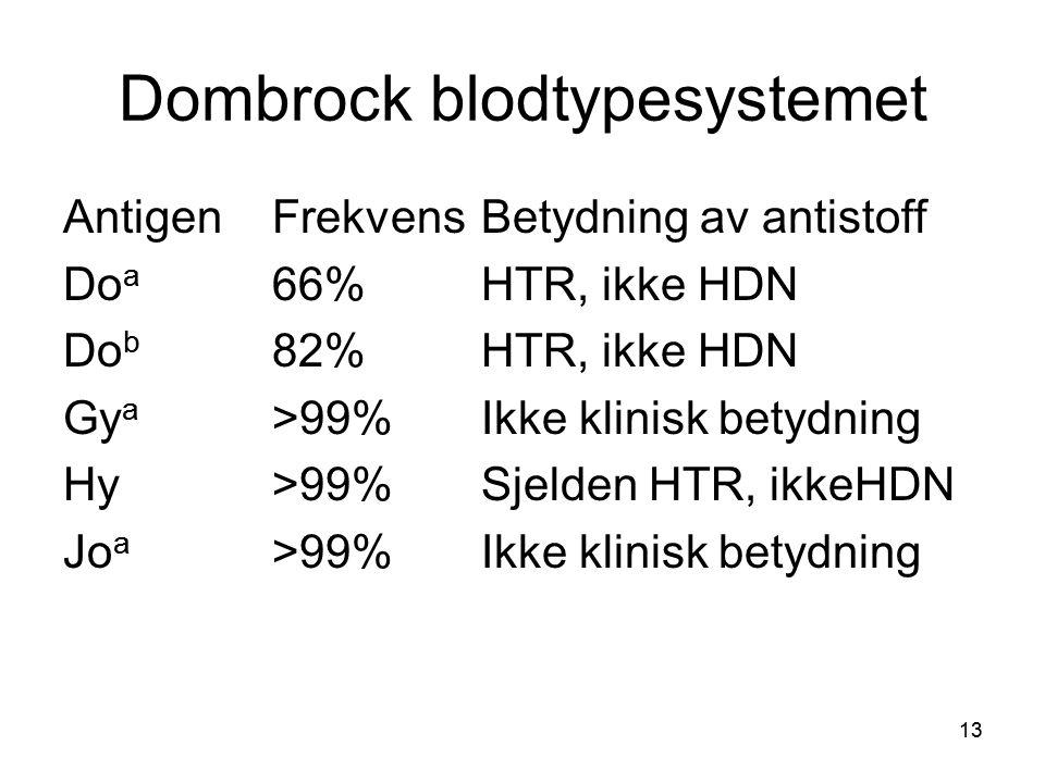 13 Dombrock blodtypesystemet AntigenFrekvens Betydning av antistoff Do a 66%HTR, ikke HDN Do b 82%HTR, ikke HDN Gy a >99%Ikke klinisk betydning Hy>99%Sjelden HTR, ikkeHDN Jo a >99%Ikke klinisk betydning