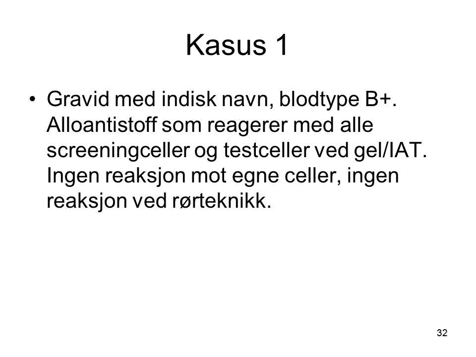 32 Kasus 1 •Gravid med indisk navn, blodtype B+.