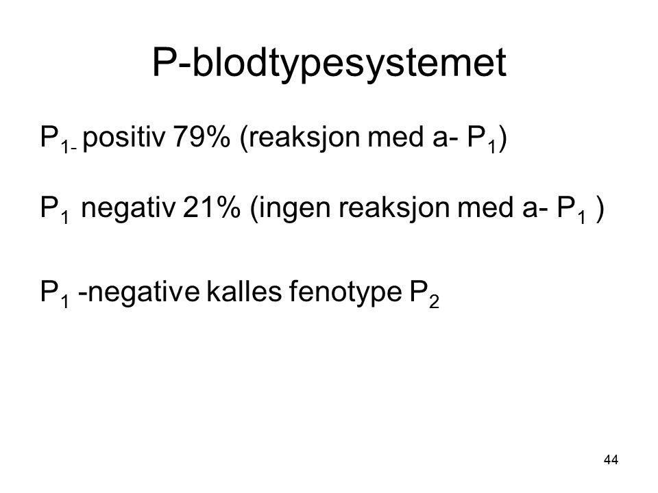 44 P-blodtypesystemet P 1- positiv 79% (reaksjon med a- P 1 ) P 1 negativ 21% (ingen reaksjon med a- P 1 ) P 1 -negative kalles fenotype P 2