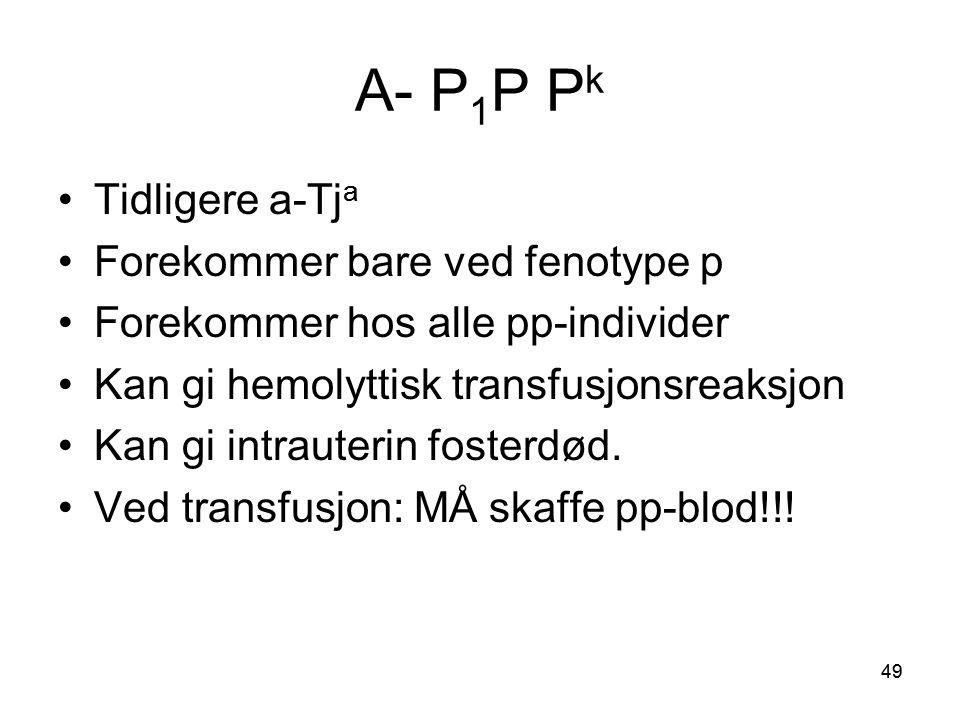 49 A- P 1 P P k •Tidligere a-Tj a •Forekommer bare ved fenotype p •Forekommer hos alle pp-individer •Kan gi hemolyttisk transfusjonsreaksjon •Kan gi intrauterin fosterdød.