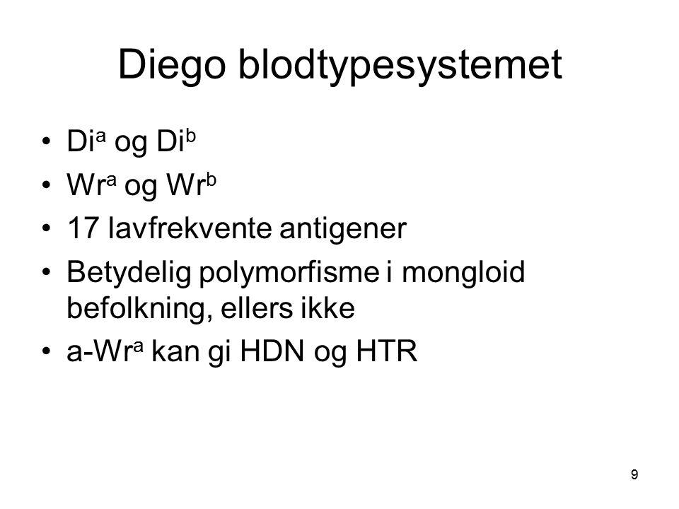 9 Diego blodtypesystemet •Di a og Di b •Wr a og Wr b •17 lavfrekvente antigener •Betydelig polymorfisme i mongloid befolkning, ellers ikke •a-Wr a kan gi HDN og HTR