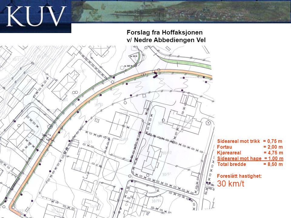 Forslag fra Hoffaksjonen v/ Nedre Abbediengen Vel Sideareal mot trikk = 0,75 m Fortau = 2,00 m Kjøreareal = 4,75 m Sideareal mot hage = 1,00 m Total b