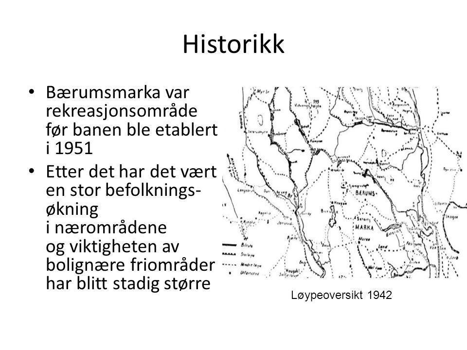 Historikk • Bærumsmarka var rekreasjonsområde før banen ble etablert i 1951 • Etter det har det vært en stor befolknings- økning i nærområdene og viktigheten av bolignære friområder har blitt stadig større Løypeoversikt 1942