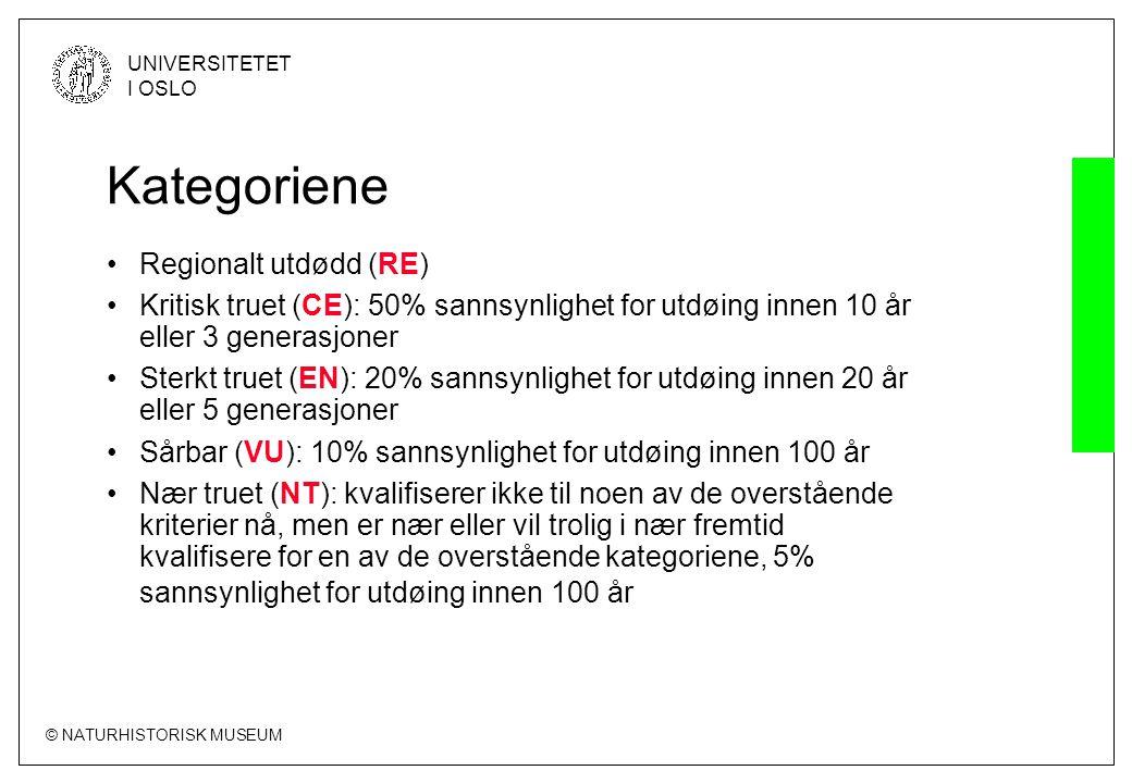 © NATURHISTORISK MUSEUM UNIVERSITETET I OSLO Kategoriene •Regionalt utdødd (RE) •Kritisk truet (CE): 50% sannsynlighet for utdøing innen 10 år eller 3