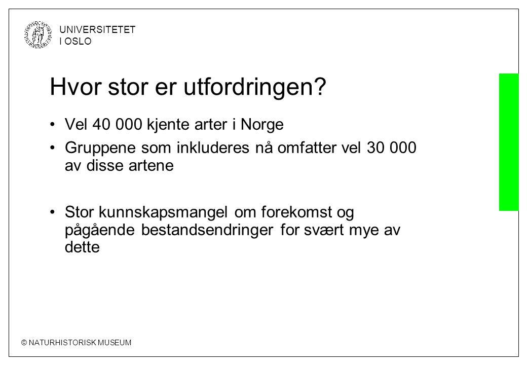 © NATURHISTORISK MUSEUM UNIVERSITETET I OSLO Hvor stor er utfordringen? •Vel 40 000 kjente arter i Norge •Gruppene som inkluderes nå omfatter vel 30 0