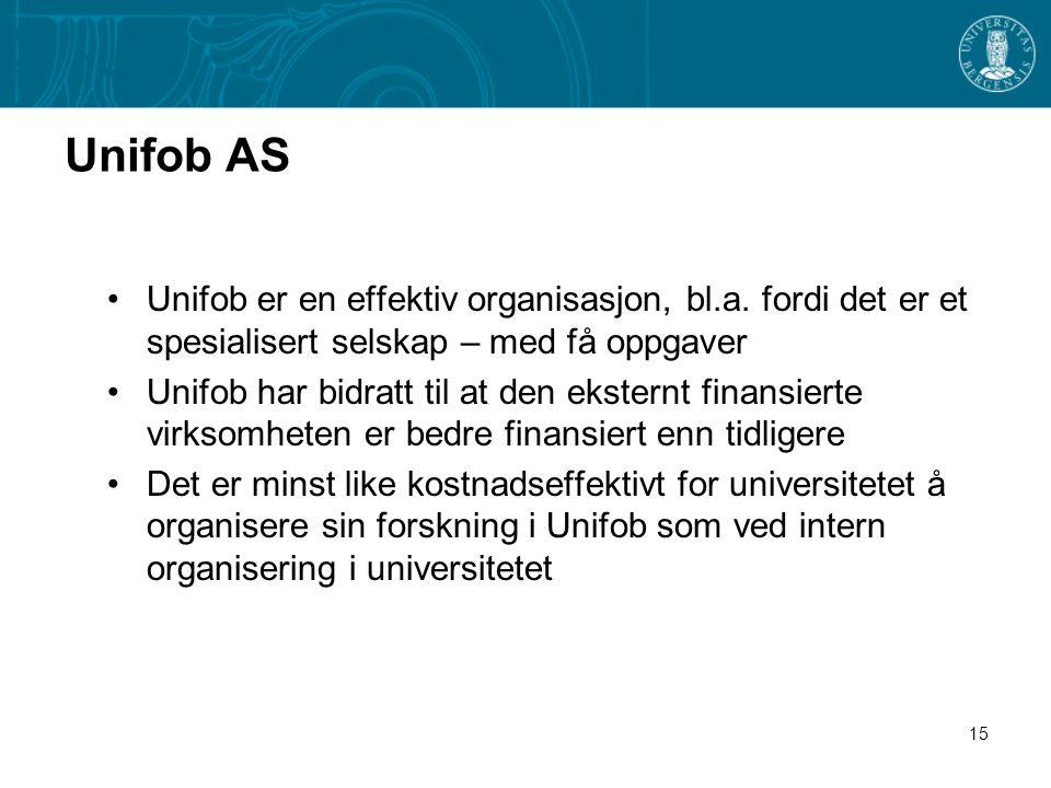 15 Unifob AS •Unifob er en effektiv organisasjon, bl.a.