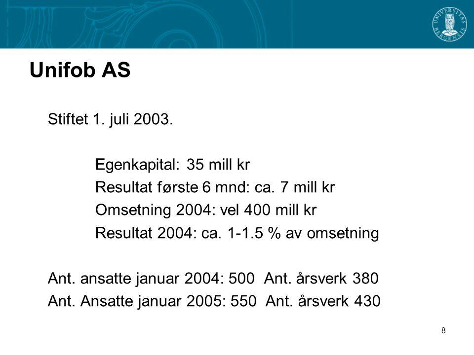 8 Unifob AS Stiftet 1. juli 2003. Egenkapital: 35 mill kr Resultat første 6 mnd: ca.