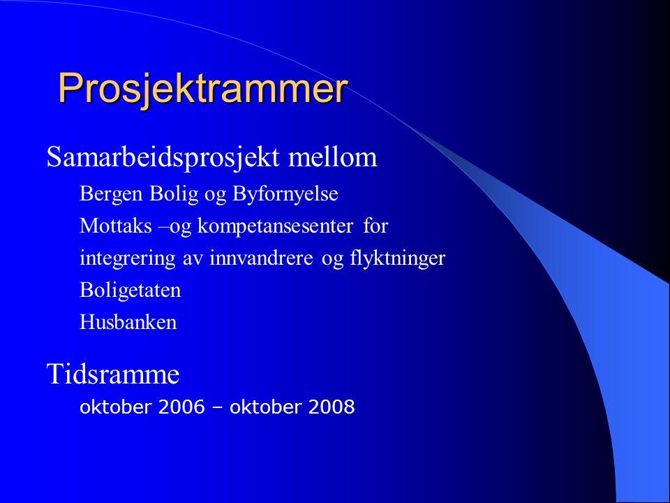 Prosjektrammer Samarbeidsprosjekt mellom Bergen Bolig og Byfornyelse Mottaks –og kompetansesenter for integrering av innvandrere og flyktninger Boligetaten Husbanken Tidsramme oktober 2006 – oktober 2008