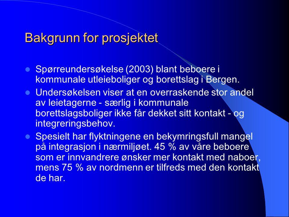 Bakgrunn for prosjektet  Spørreundersøkelse (2003) blant beboere i kommunale utleieboliger og borettslag i Bergen.  Undersøkelsen viser at en overra