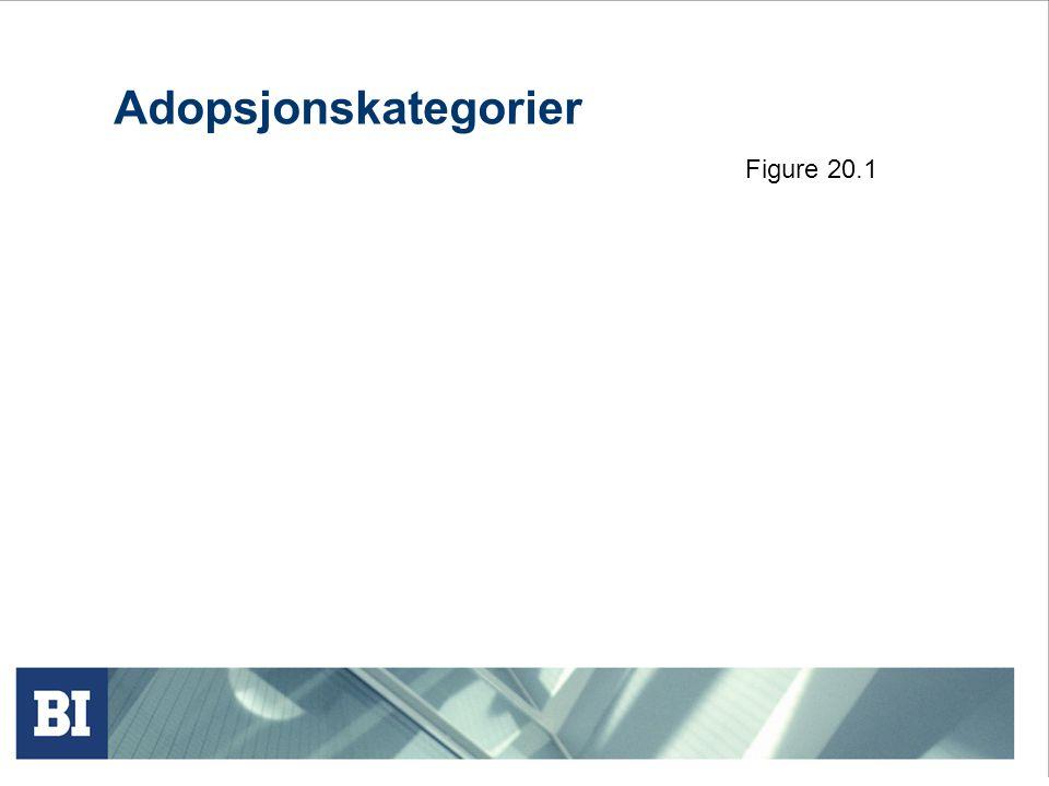 Adopsjonskategorier Figure 20.1