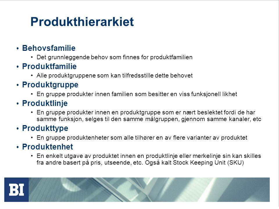Produkthierarkiet • Behovsfamilie • Det grunnleggende behov som finnes for produktfamilien • Produktfamilie • Alle produktgruppene som kan tilfredssti