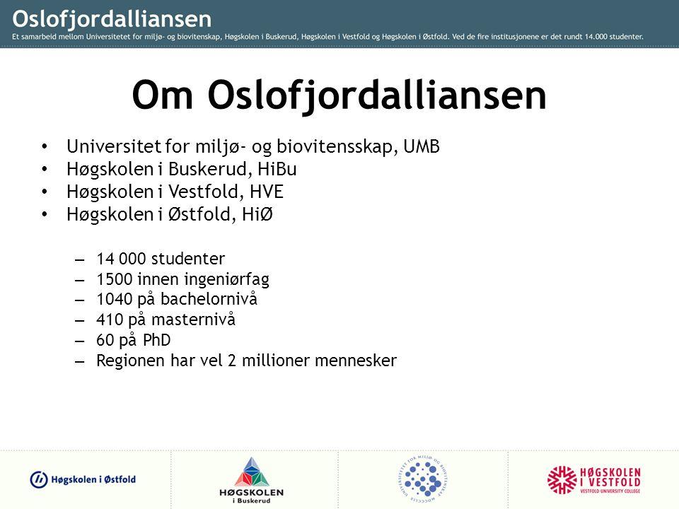 Om Oslofjordalliansen • Universitet for miljø- og biovitensskap, UMB • Høgskolen i Buskerud, HiBu • Høgskolen i Vestfold, HVE • Høgskolen i Østfold, HiØ – 14 000 studenter – 1500 innen ingeniørfag – 1040 på bachelornivå – 410 på masternivå – 60 på PhD – Regionen har vel 2 millioner mennesker