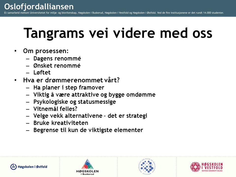Tangrams vei videre med oss • Om prosessen: – Dagens renommé – Ønsket renommé – Løftet • Hva er drømmerenommet vårt.