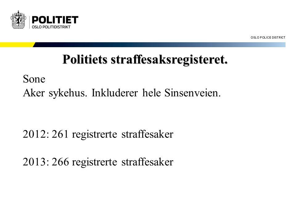 Politiets straffesaksregisteret. Sone Aker sykehus. Inkluderer hele Sinsenveien. 2012: 261 registrerte straffesaker 2013: 266 registrerte straffesaker