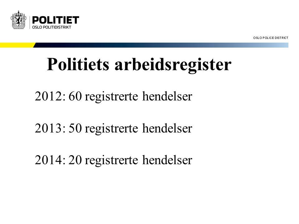 Politiets arbeidsregister 2012: 60 registrerte hendelser 2013: 50 registrerte hendelser 2014: 20 registrerte hendelser