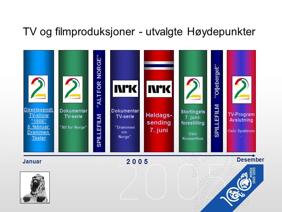 """Januar Desember 2 0 0 5 Direktesendt TV-show """"1905"""" 5. februar Drammen Teater Dokumentar TV-serie """"Drømmen om Norge"""" Dokumentar TV-serie """"Alt for Norg"""