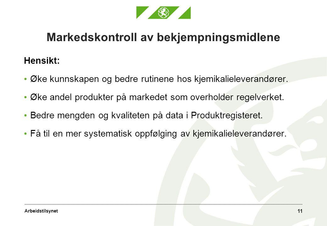 Arbeidstilsynet 11 Markedskontroll av bekjempningsmidlene Hensikt: • Øke kunnskapen og bedre rutinene hos kjemikalieleverandører.