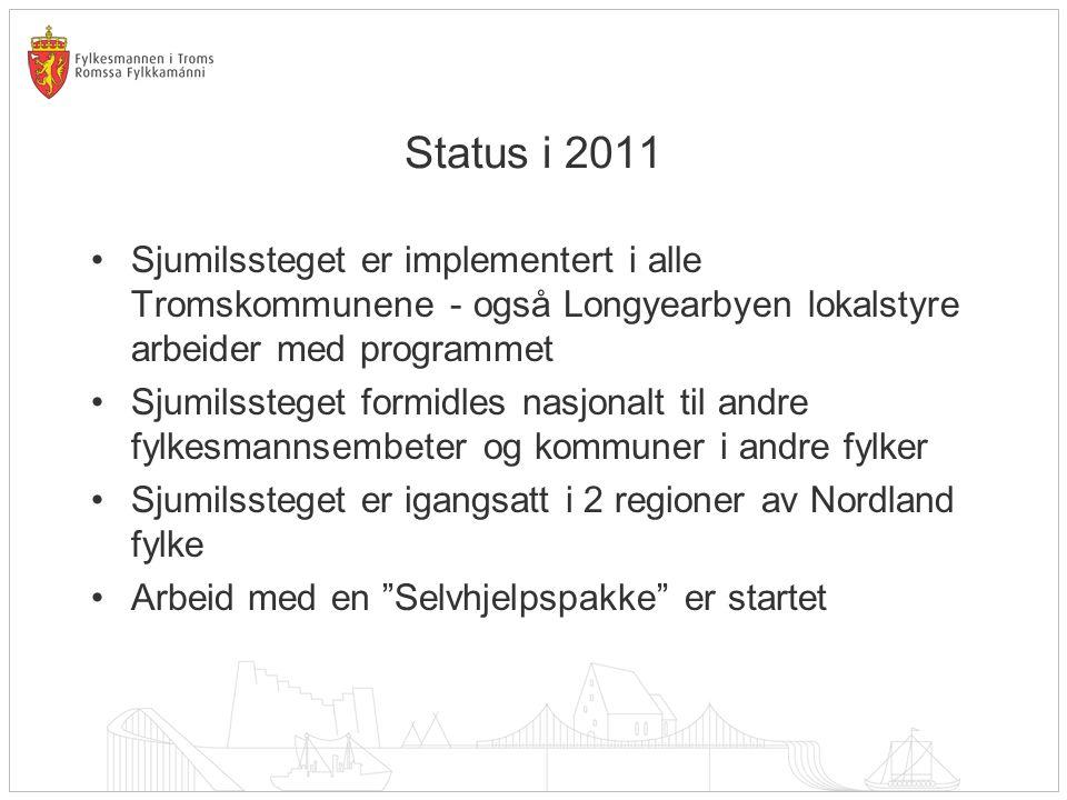 Status i 2011 •Sjumilssteget er implementert i alle Tromskommunene - også Longyearbyen lokalstyre arbeider med programmet •Sjumilssteget formidles nas