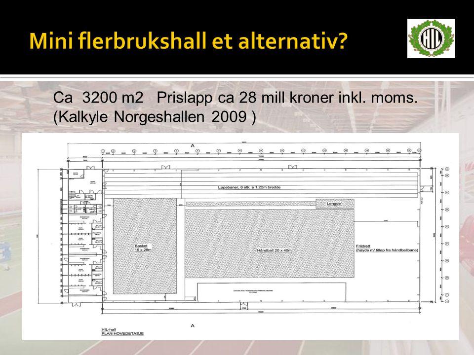 Ca 3200 m2 Prislapp ca 28 mill kroner inkl. moms. (Kalkyle Norgeshallen 2009 )