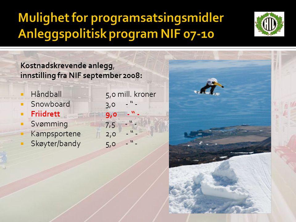"""Kostnadskrevende anlegg, innstilling fra NIF september 2008:  Håndball 5,0 mill. kroner  Snowboard3,0 - """" -  Friidrett9,0 - """" -  Svømming7,5 - """" -"""