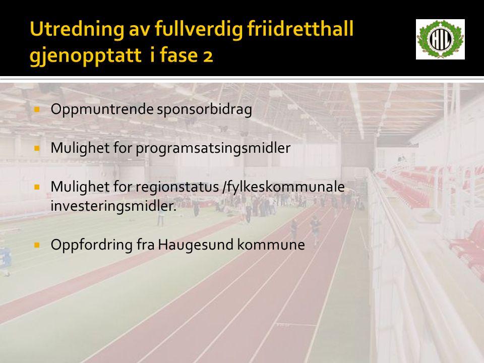  Oppmuntrende sponsorbidrag  Mulighet for programsatsingsmidler  Mulighet for regionstatus /fylkeskommunale investeringsmidler.  Oppfordring fra H