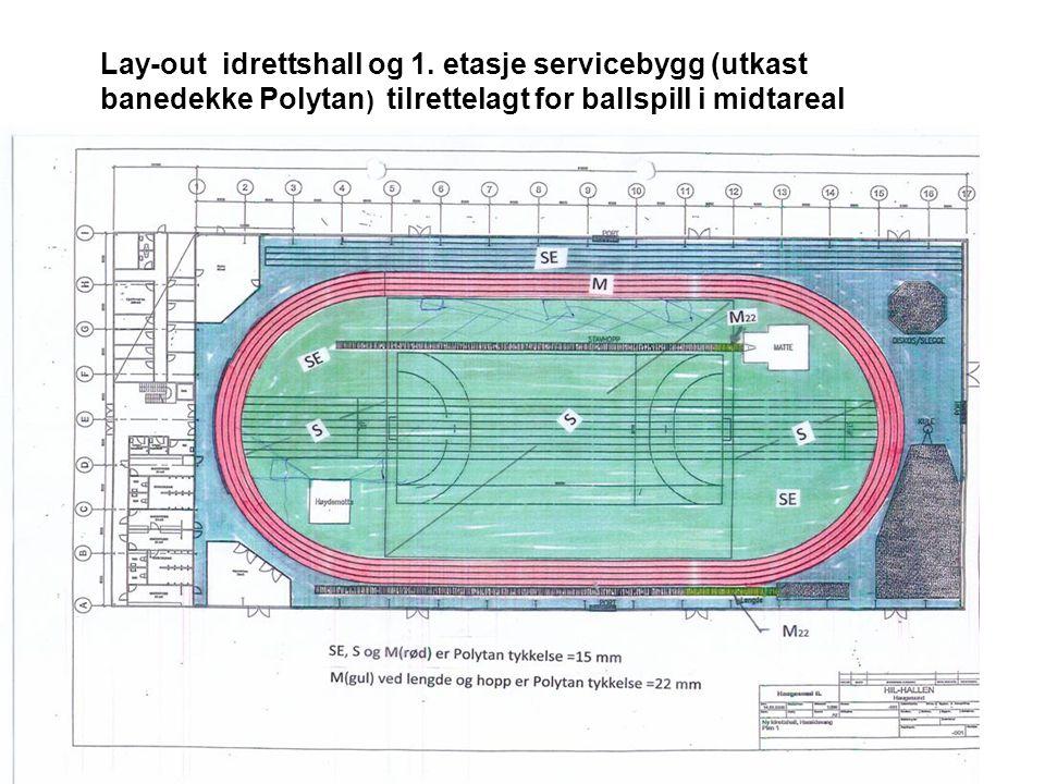 Lay-out idrettshall og 1. etasje servicebygg (utkast banedekke Polytan ) tilrettelagt for ballspill i midtareal