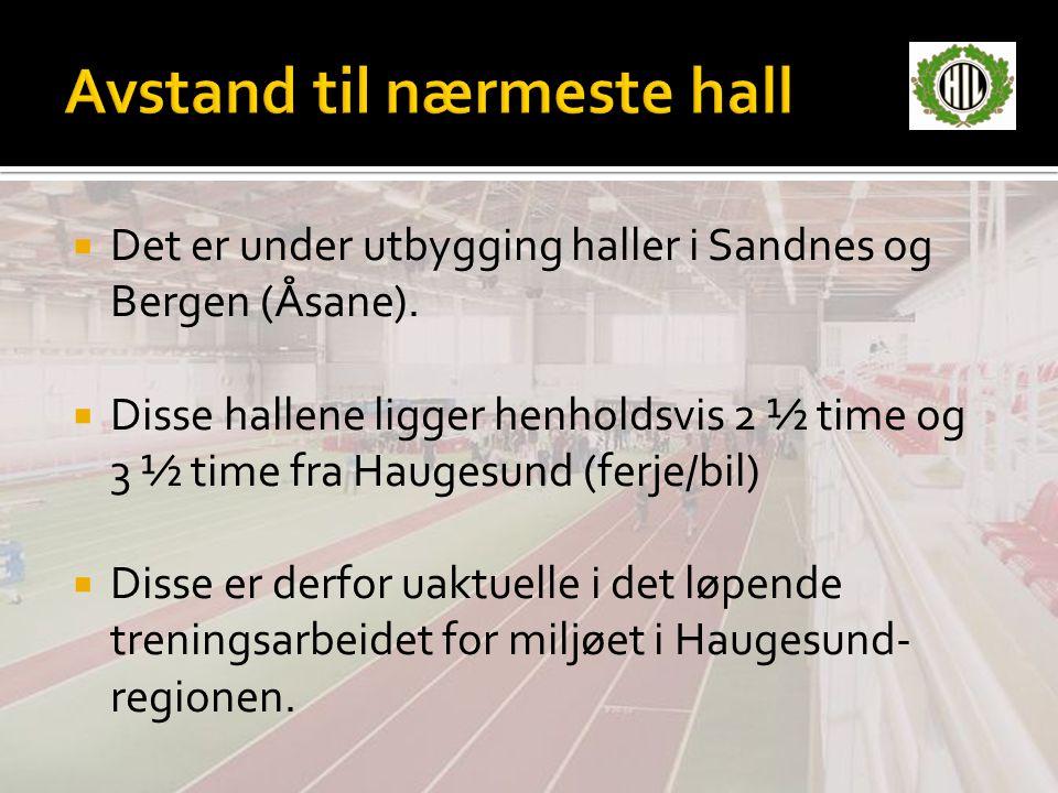  Det er under utbygging haller i Sandnes og Bergen (Åsane).  Disse hallene ligger henholdsvis 2 ½ time og 3 ½ time fra Haugesund (ferje/bil)  Disse