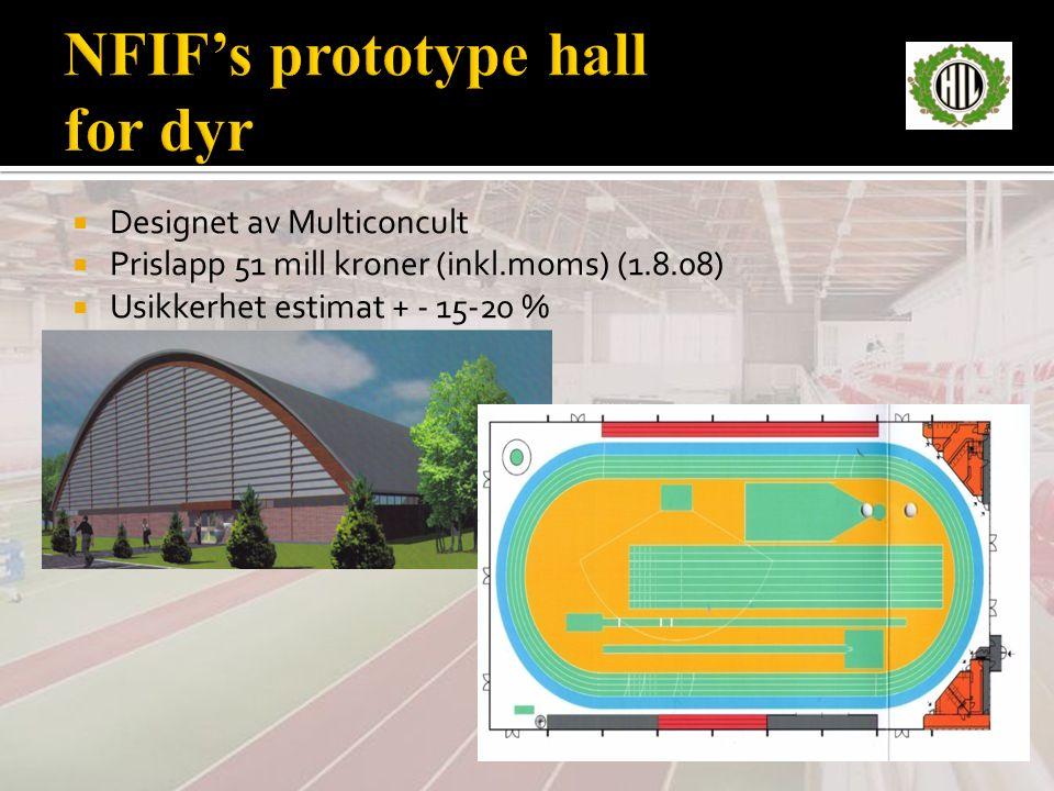  Designet av Multiconcult  Prislapp 51 mill kroner (inkl.moms) (1.8.08)  Usikkerhet estimat + - 15-20 %