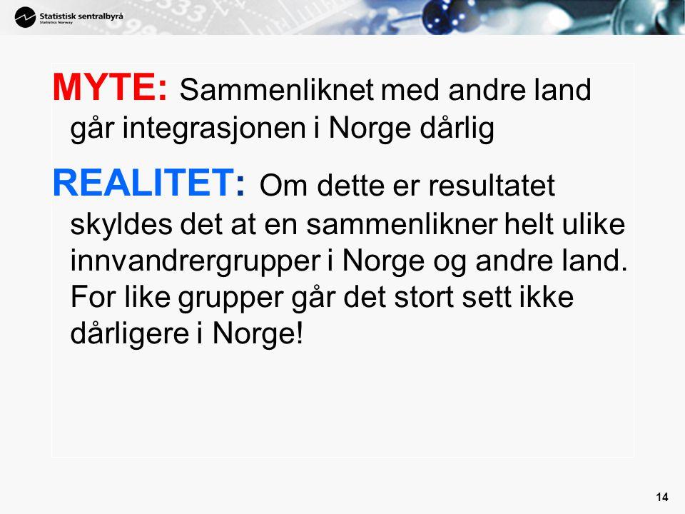 14 MYTE: Sammenliknet med andre land går integrasjonen i Norge dårlig REALITET: Om dette er resultatet skyldes det at en sammenlikner helt ulike innva