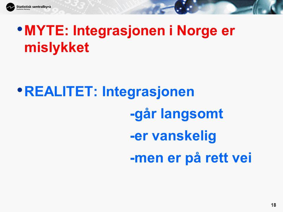 18 • MYTE: Integrasjonen i Norge er mislykket • REALITET: Integrasjonen -går langsomt -er vanskelig -men er på rett vei