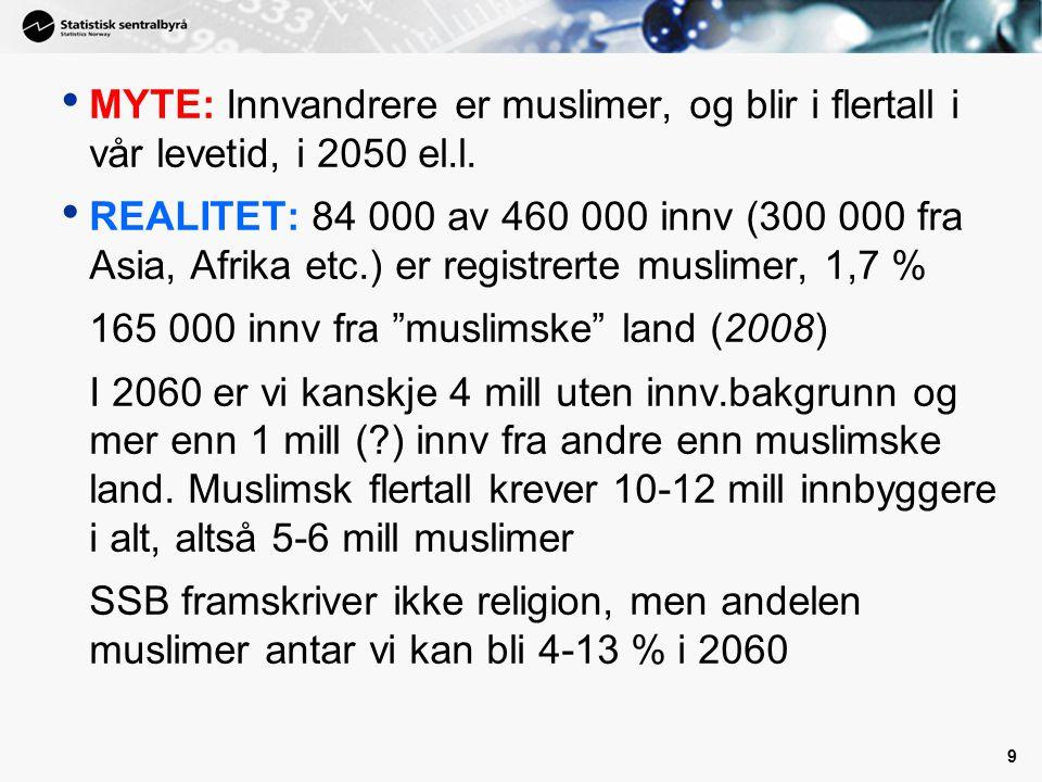 9 • MYTE: Innvandrere er muslimer, og blir i flertall i vår levetid, i 2050 el.l. • REALITET: 84 000 av 460 000 innv (300 000 fra Asia, Afrika etc.) e