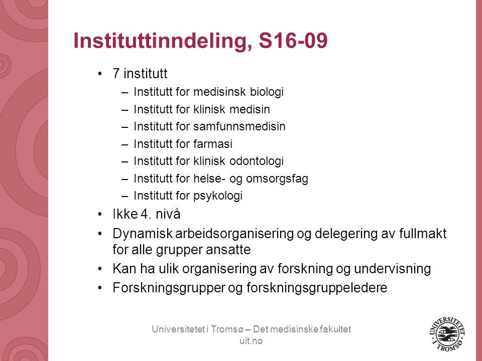 Universitetet i Tromsø – Det medisinske fakultet uit.no Instituttinndeling, S16-09 •7 institutt –Institutt for medisinsk biologi –Institutt for klinis