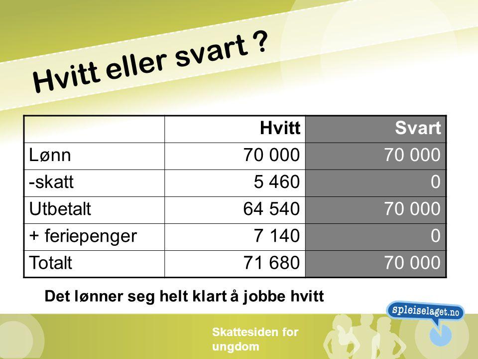 Skattesiden for ungdom Hvitt eller svart ? HvittSvart Lønn70 000 -skatt5 4600 Utbetalt64 54070 000 + feriepenger7 1400 Totalt71 68070 000 Det lønner s