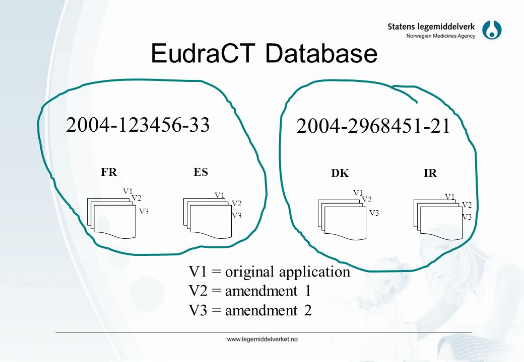 EudraCT database Web- based form Sponsor Sponsor will print the email for inclusion to MS CA with CT Application Sponsor can save the email with the EudraCT Number locally, on the sponsor computer system Request Security Code Receive by email - Security Code Web- based form Sponsor Request EudraCT Number Receive by email – EudraCT Number