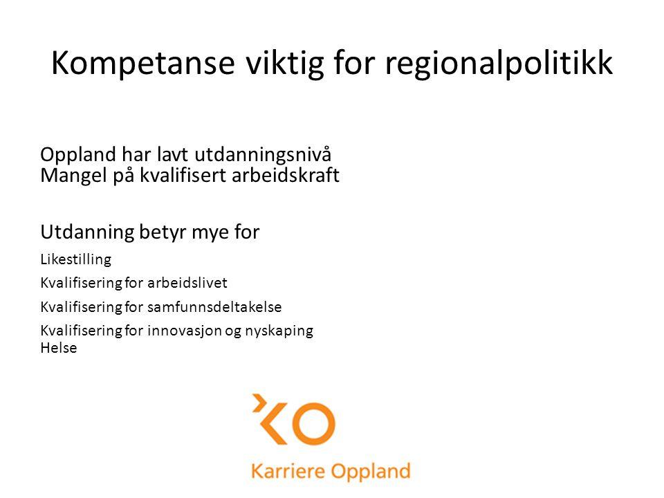 Kompetanse viktig for regionalpolitikk Oppland har lavt utdanningsnivå Mangel på kvalifisert arbeidskraft Utdanning betyr mye for Likestilling Kvalifisering for arbeidslivet Kvalifisering for samfunnsdeltakelse Kvalifisering for innovasjon og nyskaping Helse