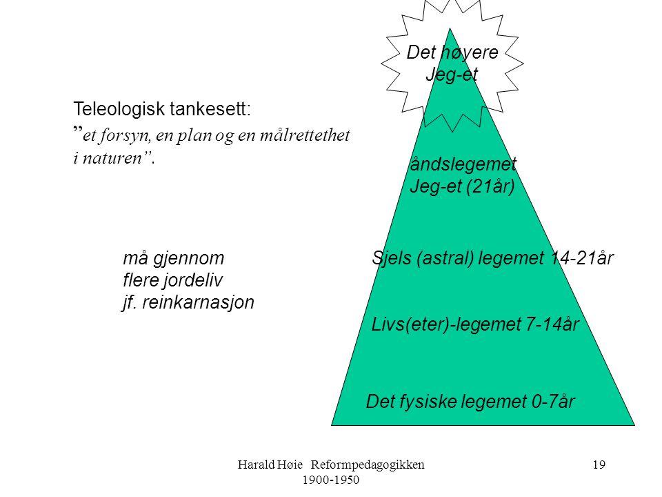 Harald Høie Reformpedagogikken 1900-1950 19 Det fysiske legemet 0-7år Livs(eter)-legemet 7-14år Sjels (astral) legemet 14-21år åndslegemet Jeg-et (21å