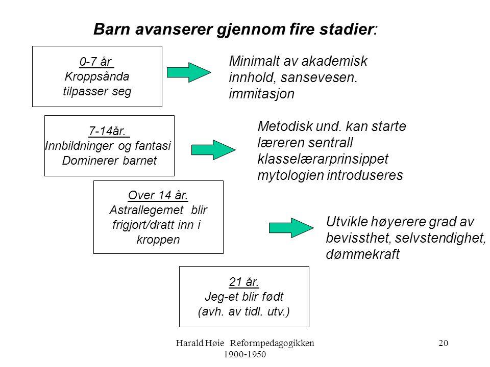 Harald Høie Reformpedagogikken 1900-1950 20 Barn avanserer gjennom fire stadier: 0-7 år Kroppsånda tilpasser seg 7-14år. Innbildninger og fantasi Domi