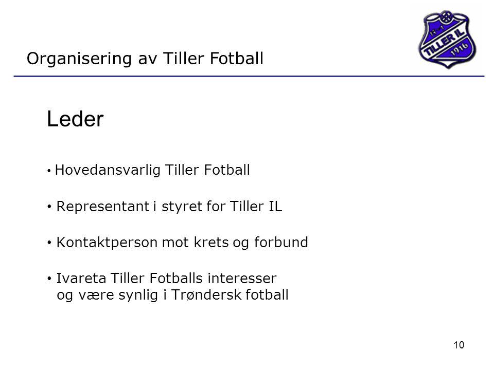10 Organisering av Tiller Fotball Leder • Hovedansvarlig Tiller Fotball • Representant i styret for Tiller IL • Kontaktperson mot krets og forbund • I