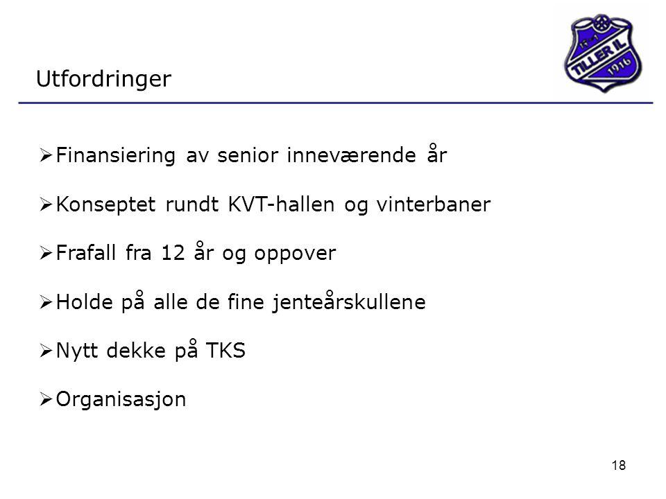 18 Utfordringer  Finansiering av senior inneværende år  Konseptet rundt KVT-hallen og vinterbaner  Frafall fra 12 år og oppover  Holde på alle de