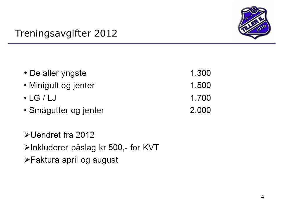 4 Treningsavgifter 2012 • De aller yngste1.300 • Minigutt og jenter1.500 • LG / LJ1.700 • Smågutter og jenter2.000  Uendret fra 2012  Inkluderer påslag kr 500,- for KVT  Faktura april og august