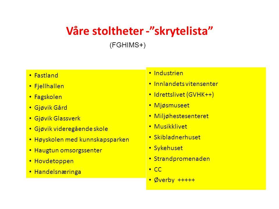 """Våre stoltheter -""""skrytelista"""" (FGHIMS+) • Fastland • Fjellhallen • Fagskolen • Gjøvik Gård • Gjøvik Glassverk • Gjøvik videregående skole • Høyskolen"""