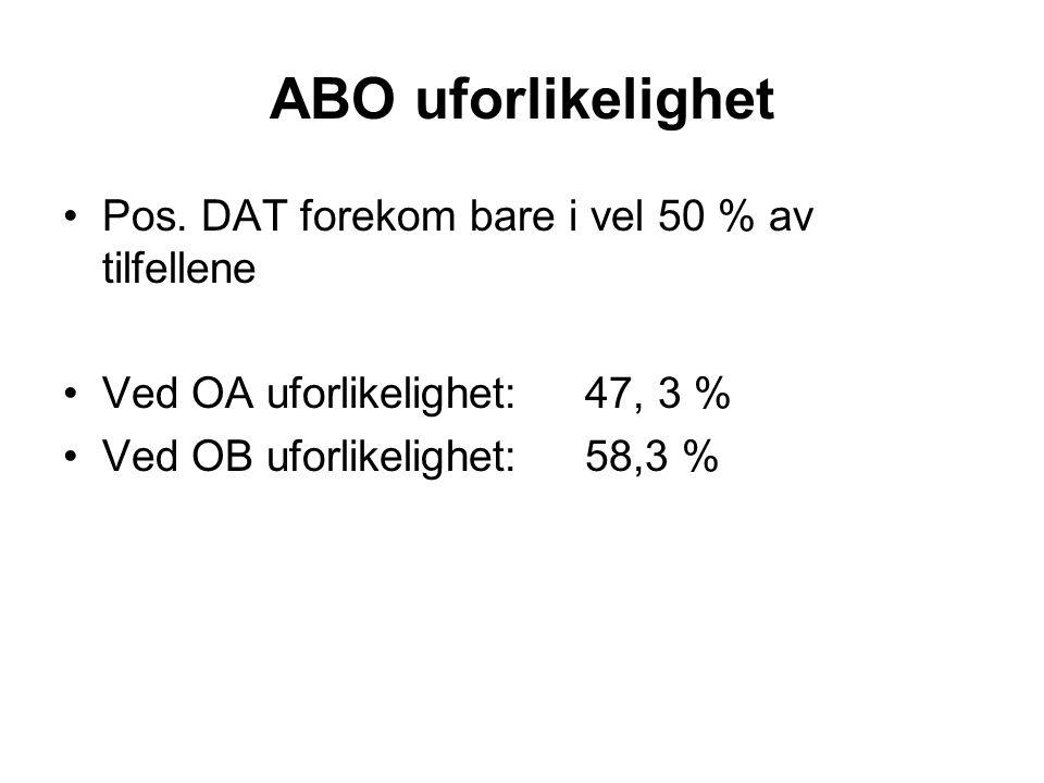 ABO uforlikelighet •Pos. DAT forekom bare i vel 50 % av tilfellene •Ved OA uforlikelighet:47, 3 % •Ved OB uforlikelighet:58,3 %