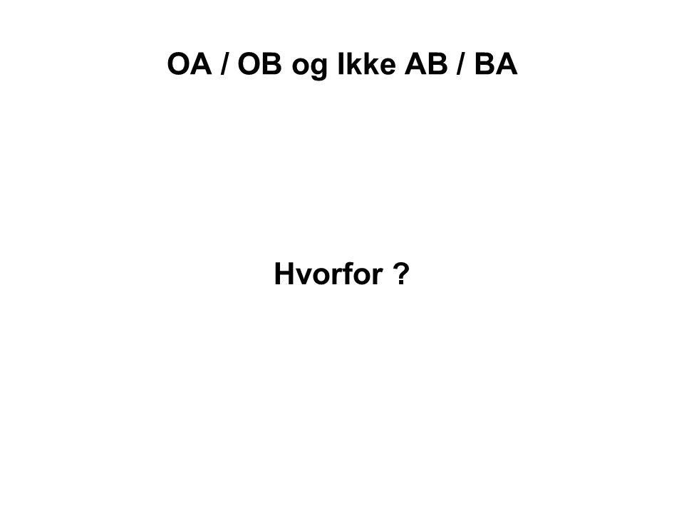 OA / OB og Ikke AB / BA Hvorfor ?