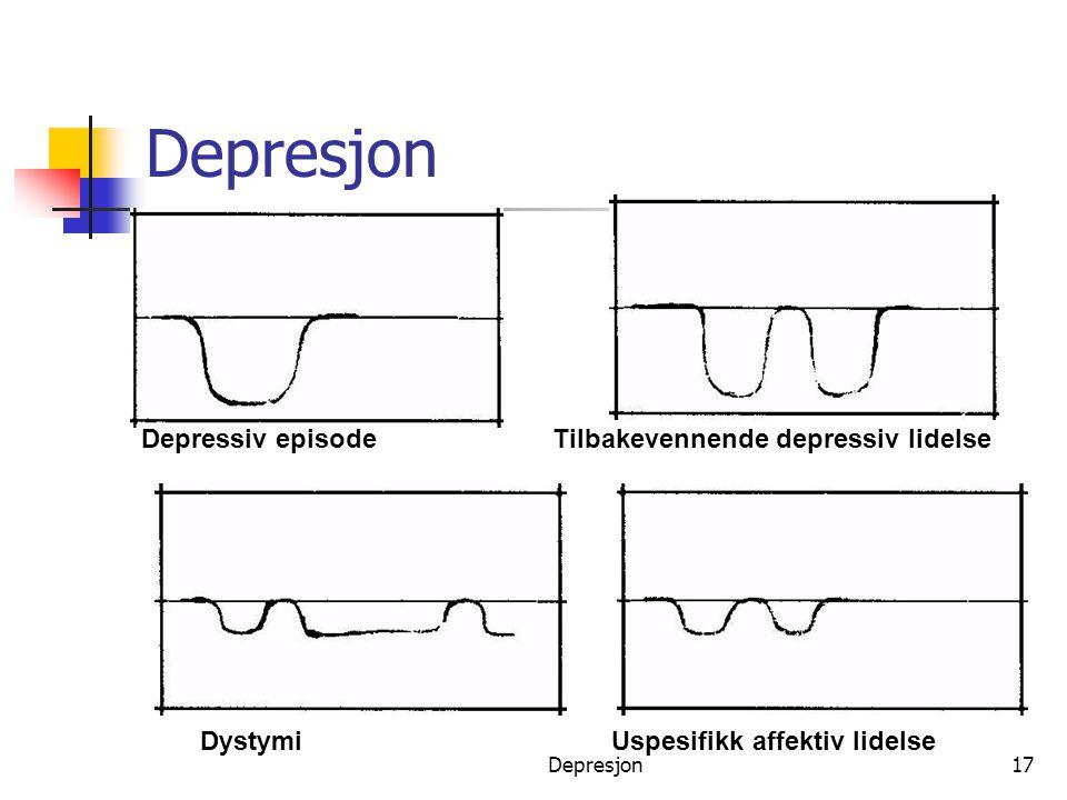 Depresjon17 Depresjon Depressiv episodeTilbakevennende depressiv lidelse DystymiUspesifikk affektiv lidelse