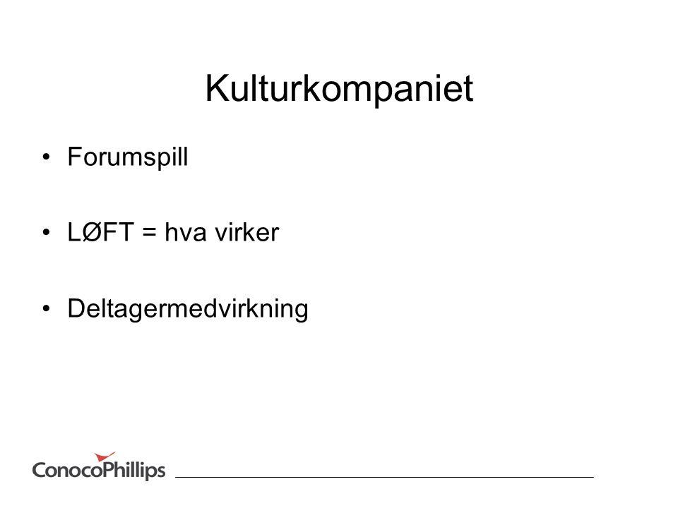 Kulturkompaniet •Forumspill •LØFT = hva virker •Deltagermedvirkning