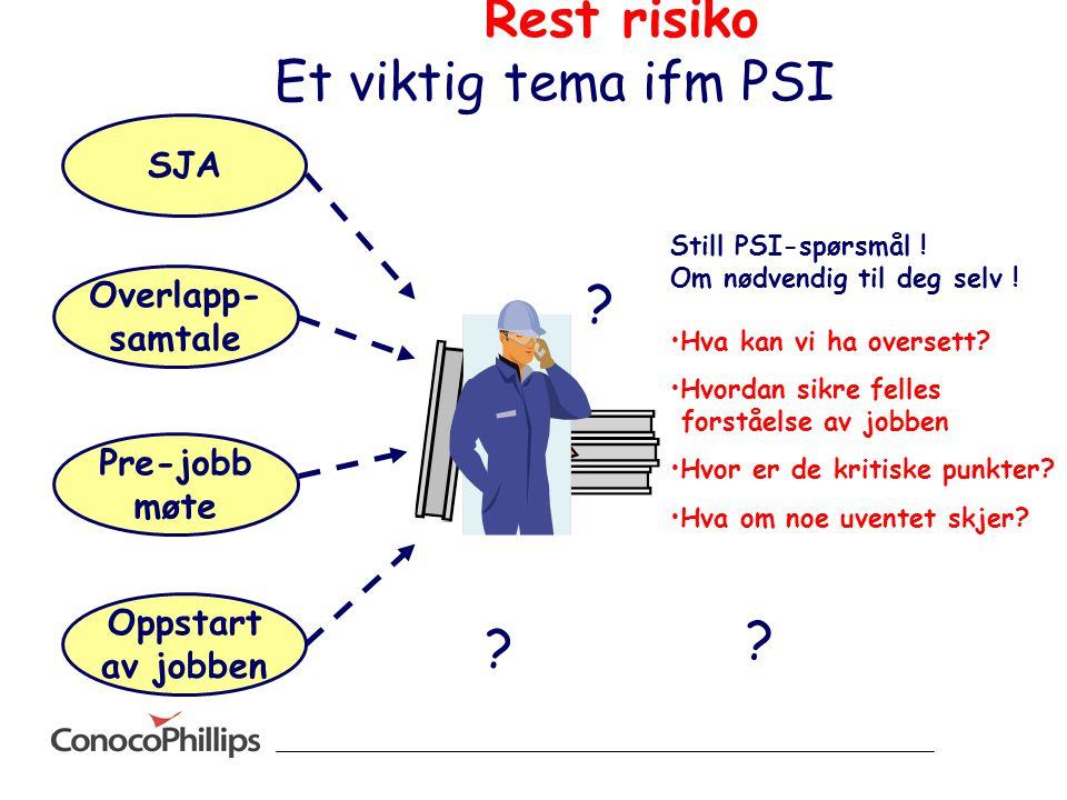 SJA Overlapp- samtale Pre-jobb møte Oppstart av jobben Still PSI-spørsmål .